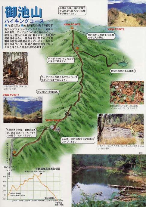 御池山マップ